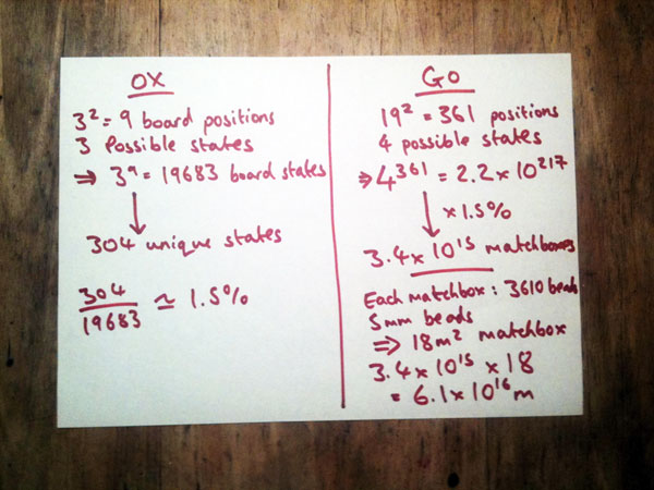 Slide 26: MAGE Calculations